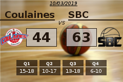 Coulaines-SBC